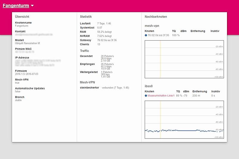 Neue Firmware 2016.1.5